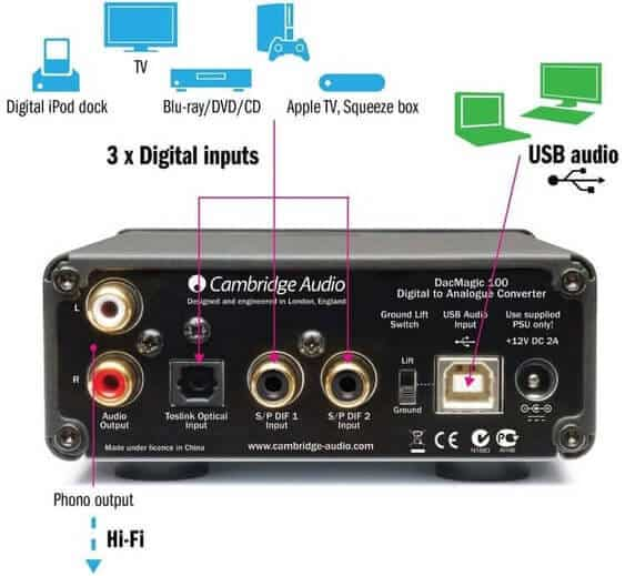top 17 best usb dac under 100 1000 for audiophiles usb to stereo jack wiring diagram usb to rca jack wiring